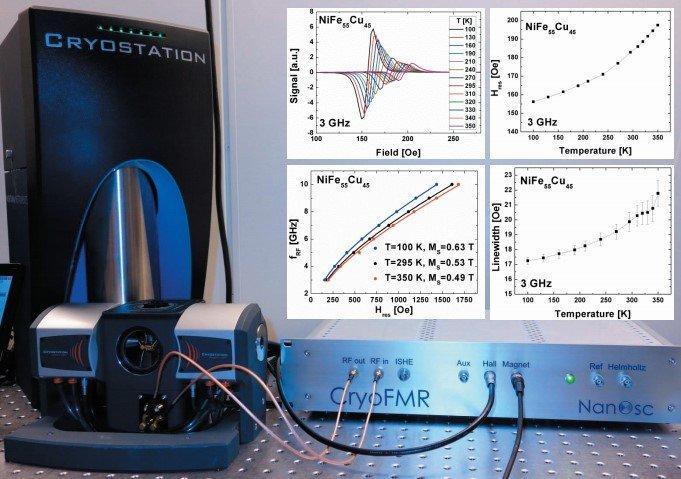 CryoFMR for Cryostation