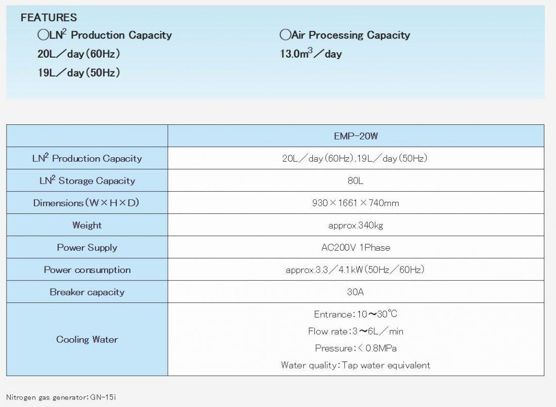 EMP-20W Specs